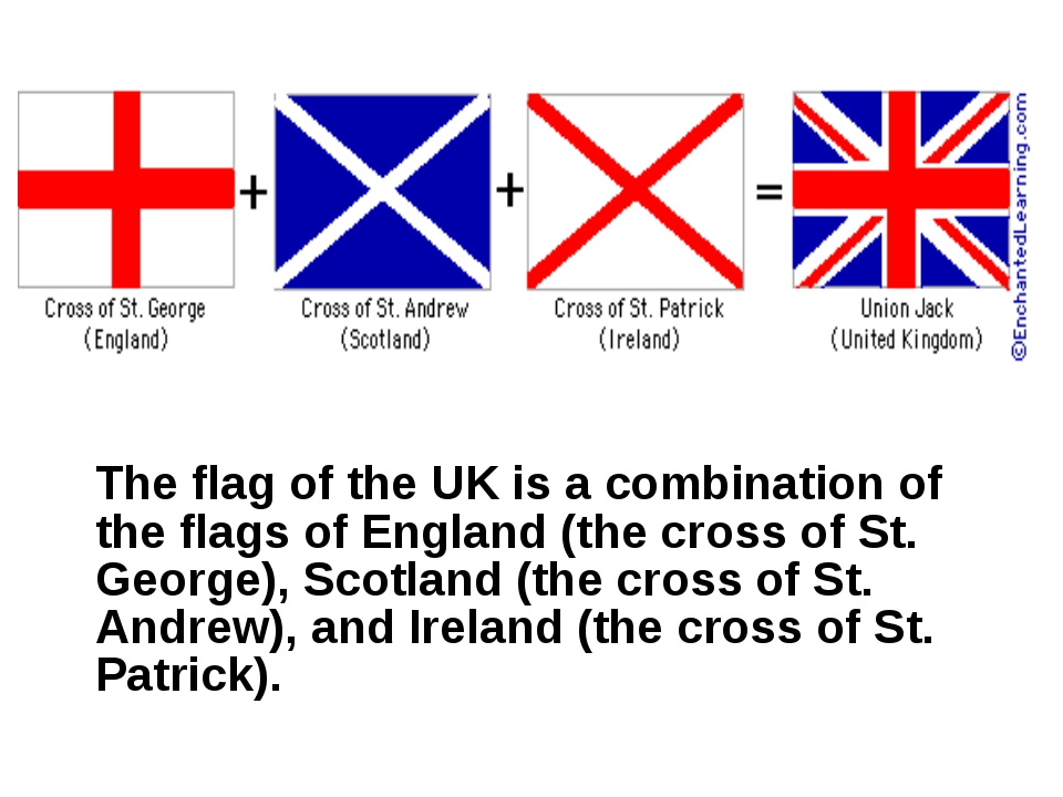 The flag of the UK is a combination of the flags of England (the cross of St...