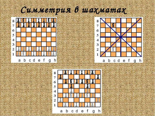 Симметрия в шахматах