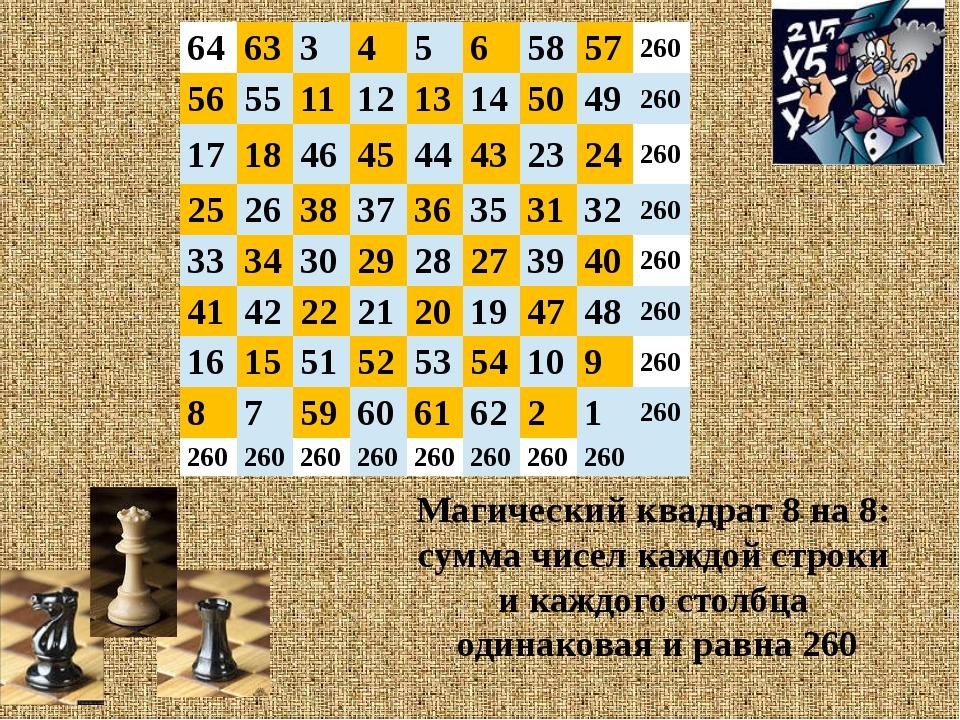 Магический квадрат 8 на 8: сумма чисел каждой строки и каждого столбца одинак...