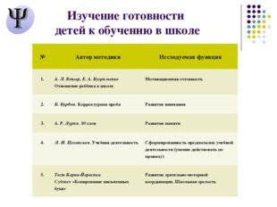Изучение готовности детей к обучению в школе  № Автор методики  Исследу