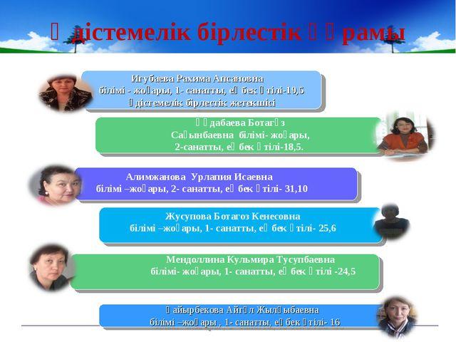 Әдістемелік бірлестік құрамы Игубаева Рахима Апсановна білімі - жоғары, 1- са...