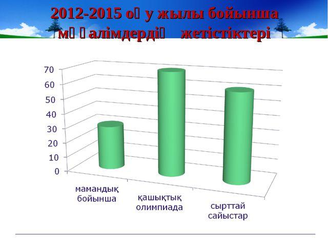 2012-2015 оқу жылы бойынша мұғалімдердің жетістіктері