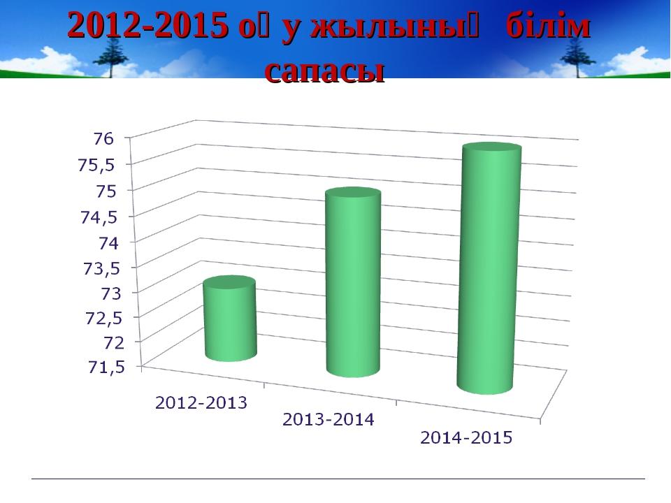 2012-2015 оқу жылының білім сапасы