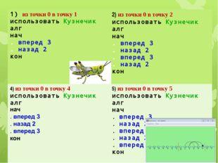 1)из точки 0 в точку 1 использоватьКузнечик алг нач .вперед 3 .назад 2 кон 2)