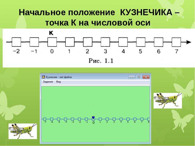 Начальное положение КУЗНЕЧИКА – точка К на числовой оси