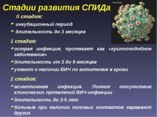 Стадии развития СПИДа 0 стадия: инкубационный период длительность до 3 месяце