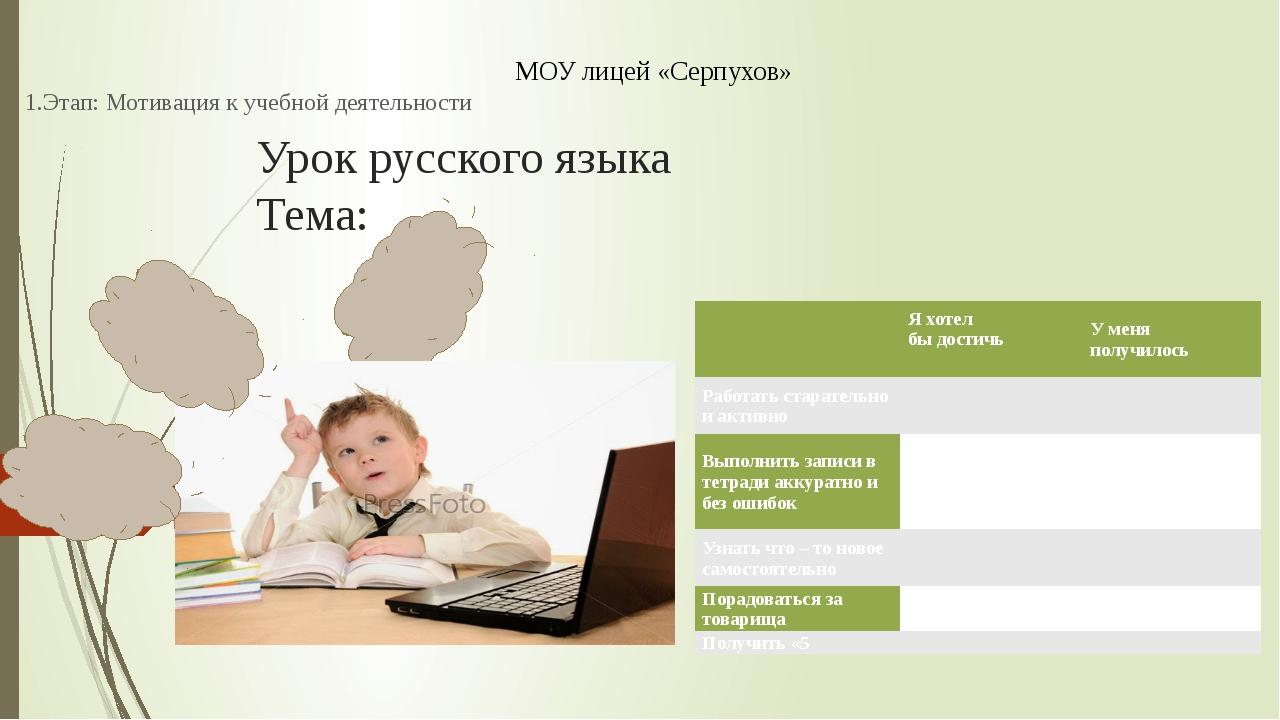 Урок русского языка Тема: 1.Этап: Мотивация к учебной деятельности МОУ лицей...