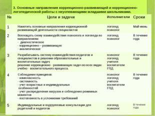 3. Основные направления коррекционно-развивающей и коррекционно-логопедическ