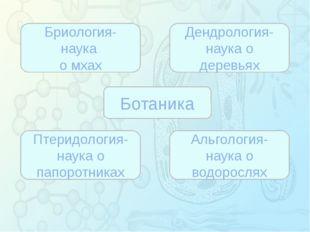 Зорина Наталья Николаевна, учитель биологии и экологии Ботаника Бриология- н