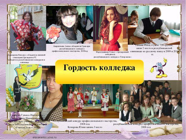 Тимкин Илья, студент 726 группы, занял 2 место в республиканской олимпиаде п...