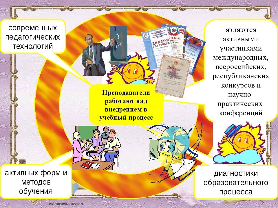 являются активными участниками международных, всероссийских, республиканских...