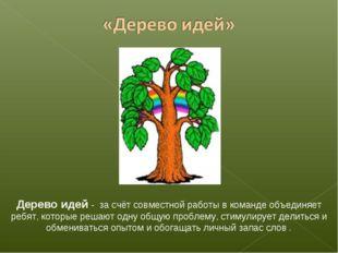 Дерево идей - за счёт совместной работы в команде объединяет ребят, которые р