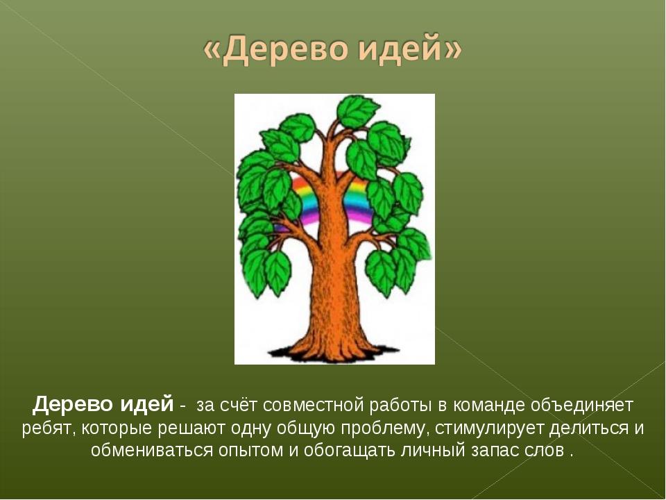 Дерево идей - за счёт совместной работы в команде объединяет ребят, которые р...