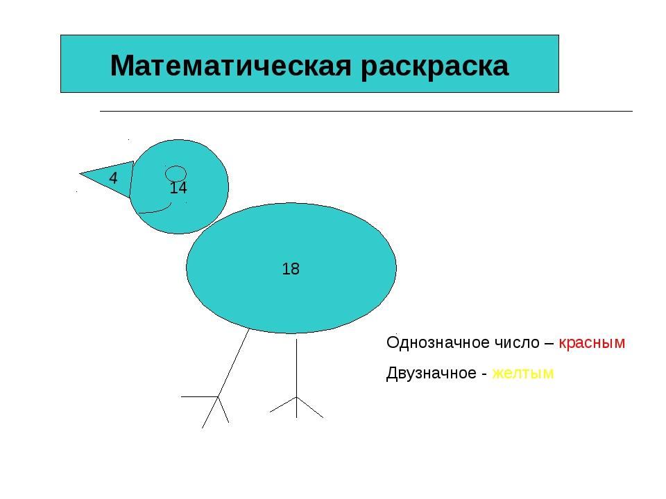 Математическая раскраска 14 18 4 Однозначное число – красным Двузначное - жел...