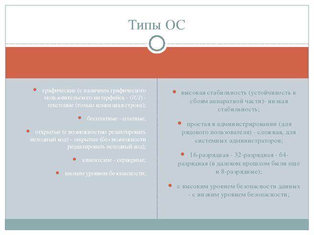 графические (с наличием графического пользовательского интерфейса- GUI) - те...