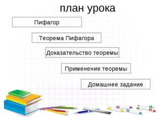 план урока Пифагор Теорема Пифагора Доказательство теоремы Применение теорем