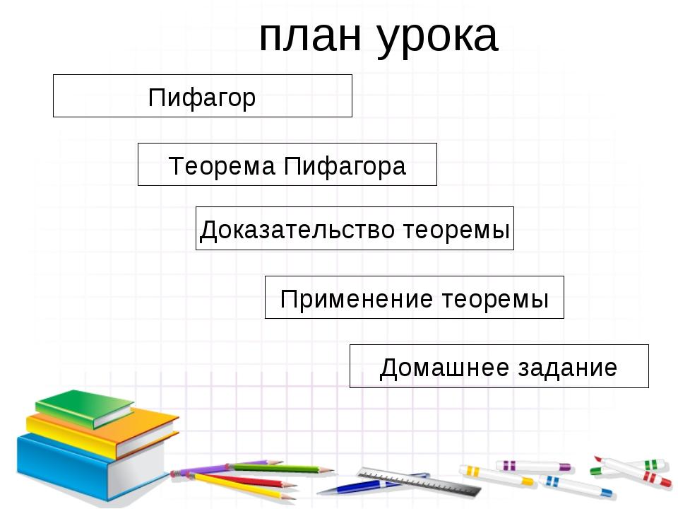 план урока Пифагор Теорема Пифагора Доказательство теоремы Применение теорем...