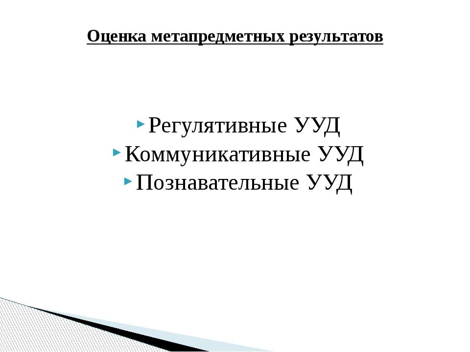 Регулятивные УУД Коммуникативные УУД Познавательные УУД Оценка метапредметных...