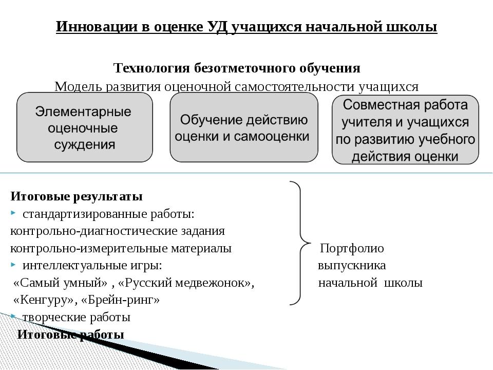 Технология безотметочного обучения Модель развития оценочной самостоятельност...