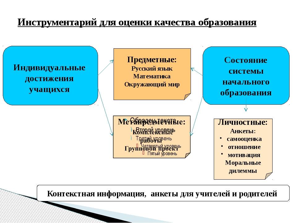 Инструментарий для оценки качества образования Предметные: Русский язык Матем...