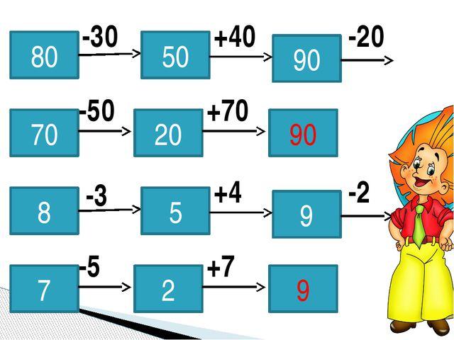 80 50 90 90 70 20 -30 +40 -20 -50 +70 8 5 9 9 7 2 -3 +4 -2 -5 +7