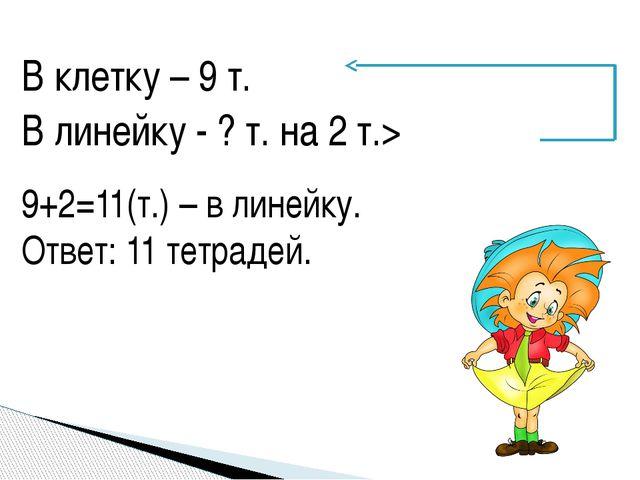 В клетку – 9 т. В линейку - ? т. на 2 т.> 9+2=11(т.) – в линейку. Ответ: 11 т...
