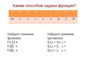 Найдите значение функции: f (3) = f (2) = f (-2) = Найдите значение аргумента