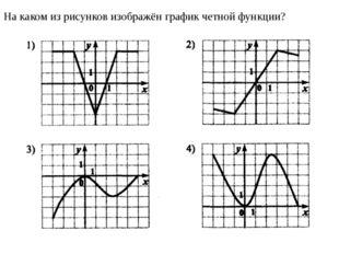 На рисунке изображен график функции, заданной на отрезке [-4;5]. Укажите про