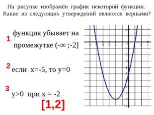 На рисунке изображён график некоторой функции. Какие из следующих утверждений