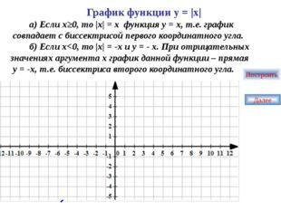 Повторение. Линейные функции. y = ах + b Верно!