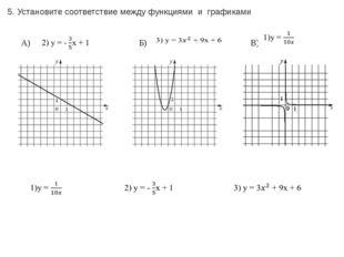 (−∞;-2)∪(0; +∞) (-∞;-2]∪[0;+ ∞) (- 2;0) На рисунке изображен график функции y