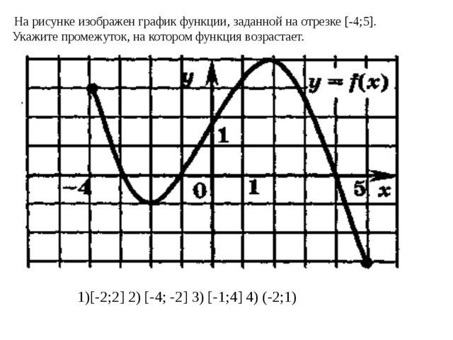 На рисунке изображён график функции, заданной на отрезке [-3;2]. Укажите пром...