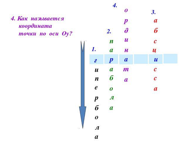 1. 2. 3. 4. 5. и ф а р г и е п а л о б р 5. Один из способов задания функции....