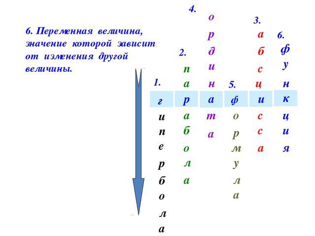 1.Для каждой функции укажите область определения и область значений.