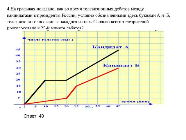 5. Установите соответствие между функциями и графиками А) Б) В)