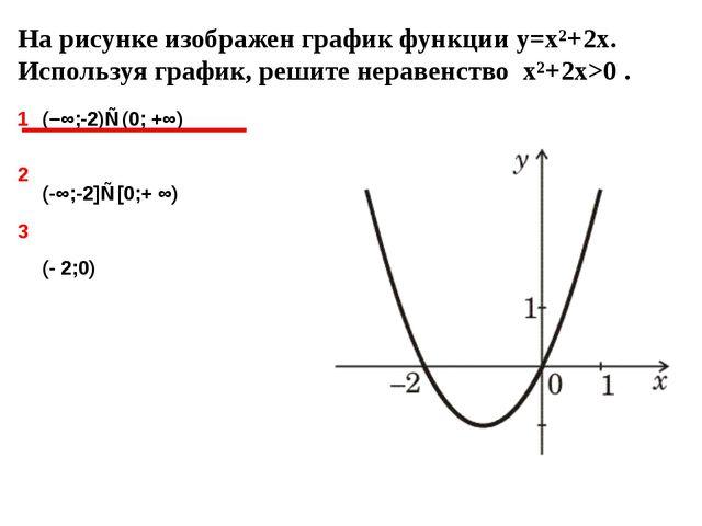 Решить графически уравнение Корни уравнения: точки пересечения параболы и пря...