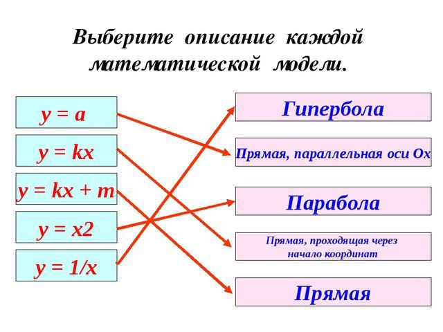 Найдите значение функции: f(x) = 3x – 1 f (-3) = f (4) = f (0) = f (1) = Каки...