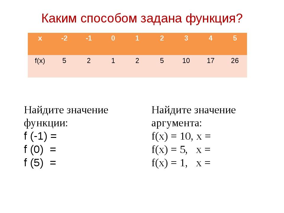 Найдите значение функции: f (3) = f (2) = f (-2) = Найдите значение аргумента...
