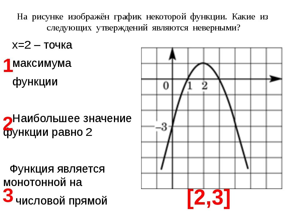 Решить графически систему уравнений. 1. 2. Построим графики функций в одной с...