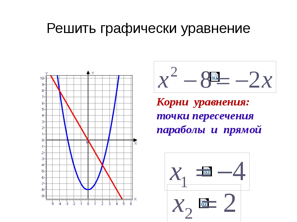 Домашнее задание http://opengia.ru/subjects/mathematics-9/topics/5 Открытый Б...
