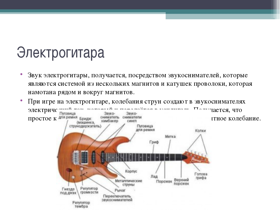 Электрогитара Звук электрогитары, получается, посредством звукоснимателей, ко...