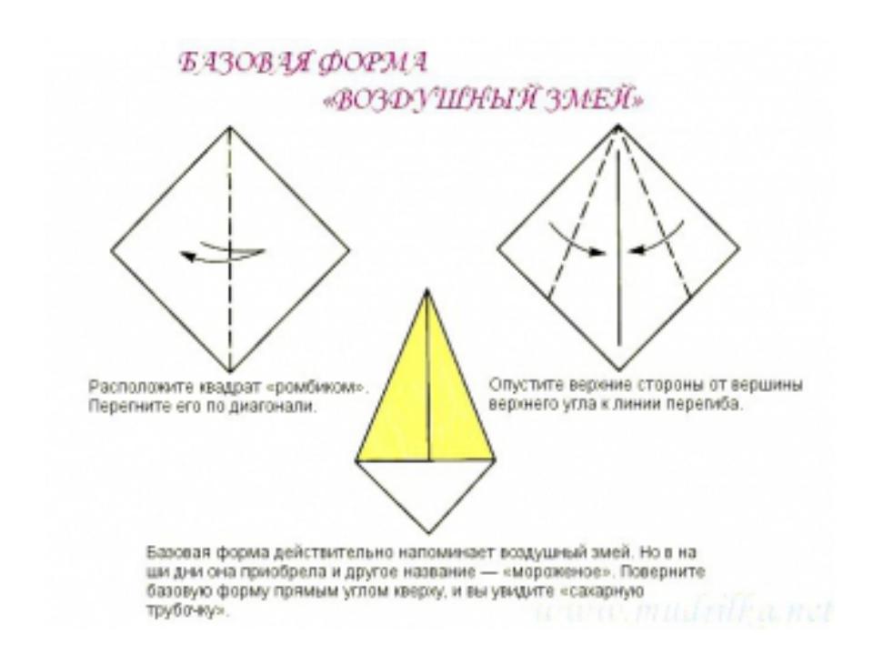 Базовые формы в оригами воздушный змей