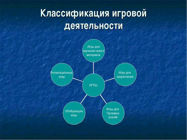 Классификация игровой деятельности