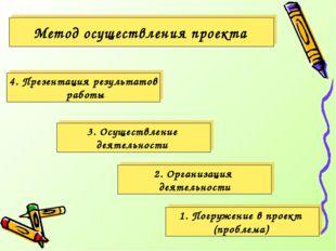 Метод осуществления проекта 1. Погружение в проект (проблема) 2. Организация