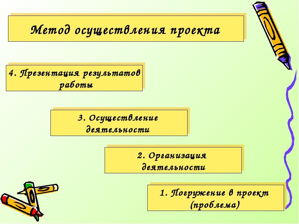 Метод осуществления проекта 1. Погружение в проект (проблема) 2. Организация...