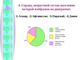 4. Страна, возрастной состав населения которой изображен на диаграмме: 1) Алж