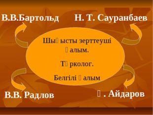 В.В.Бартольд В.В. Радлов Н. Т. Сауранбаев Ғ. Айдаров Шығысты зерттеуші ғалым.