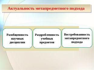 Разобщенность научных дисциплин Раздробленность учебных предметов Востребован