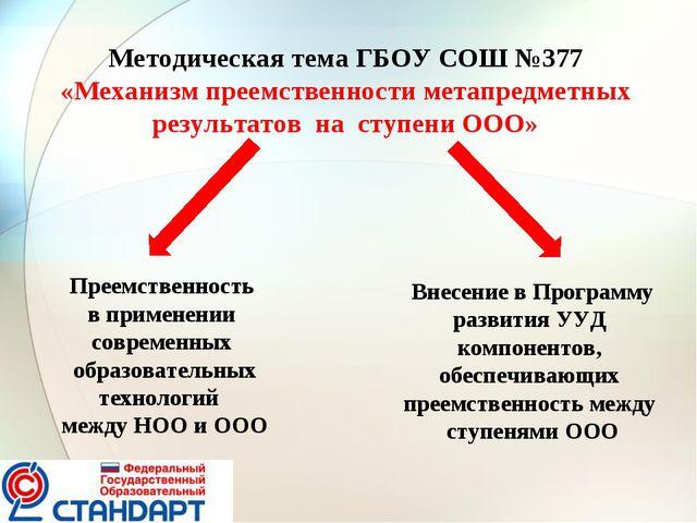 Методическая тема ГБОУ СОШ №377 «Механизм преемственности метапредметных резу...