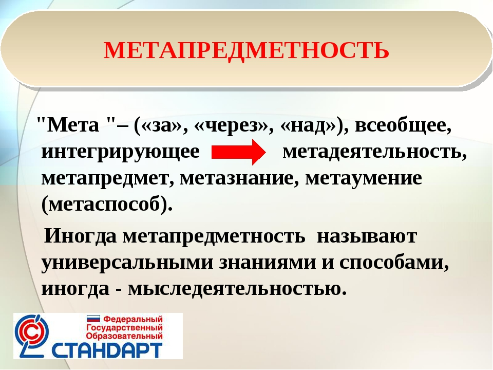 """""""Мета """"– («за», «через», «над»), всеобщее, интегрирующее метадеятельность, м..."""